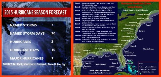 2015 hurricane storm season