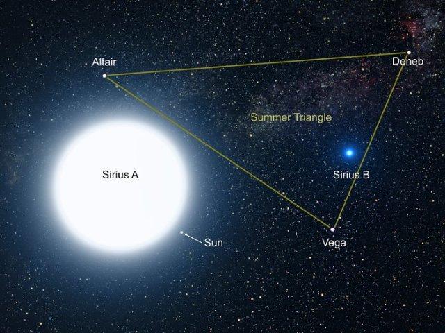 Sirius A Sirius B